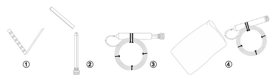 روش کار با دستگاه نشانگر بووی – دیک مارپیچ (11220-14 RRS)